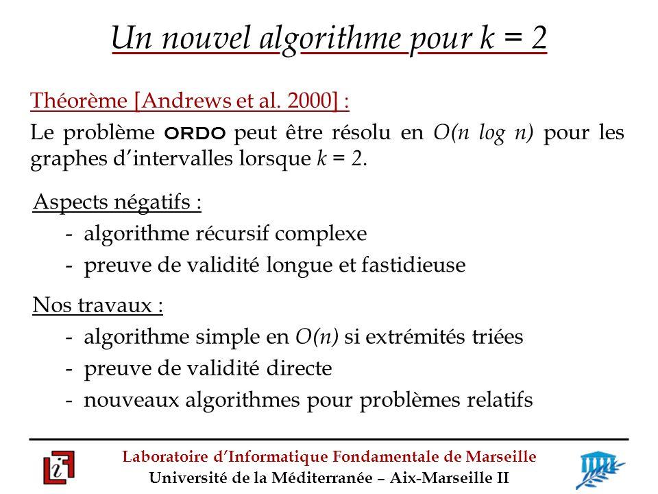 Un nouvel algorithme pour k = 2