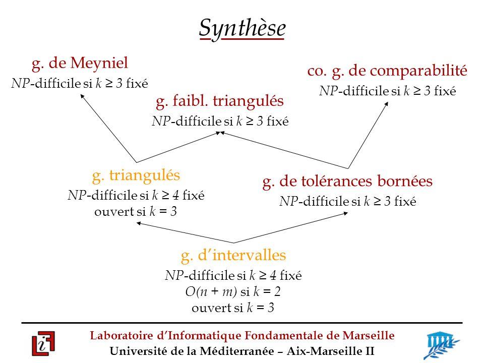 Synthèse g. de Meyniel co. g. de comparabilité g. faibl. triangulés
