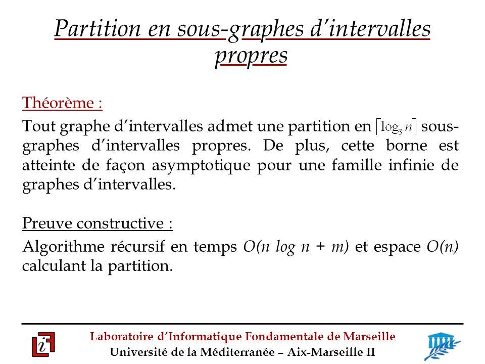 Partition en sous-graphes d'intervalles propres