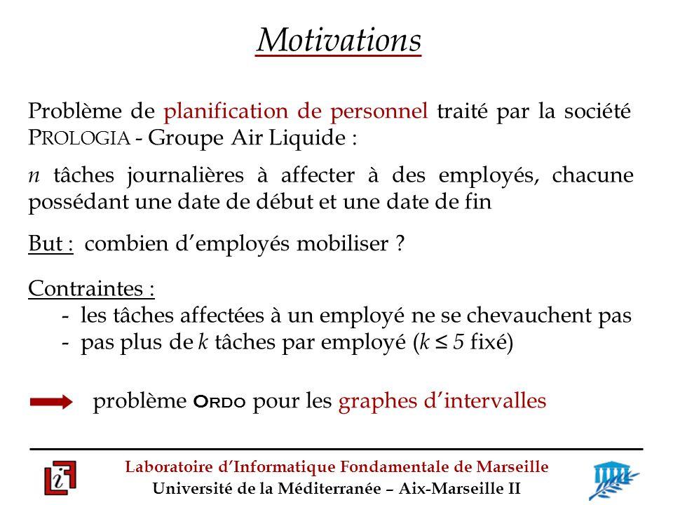 Motivations Problème de planification de personnel traité par la société PROLOGIA - Groupe Air Liquide :