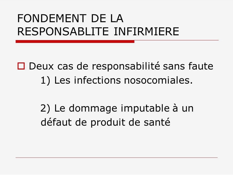 FONDEMENT DE LA RESPONSABLITE INFIRMIERE