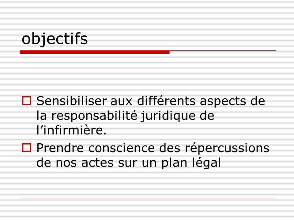 objectifs Sensibiliser aux différents aspects de la responsabilité juridique de l'infirmière.
