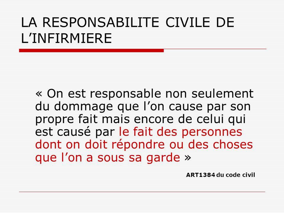 LA RESPONSABILITE CIVILE DE L'INFIRMIERE