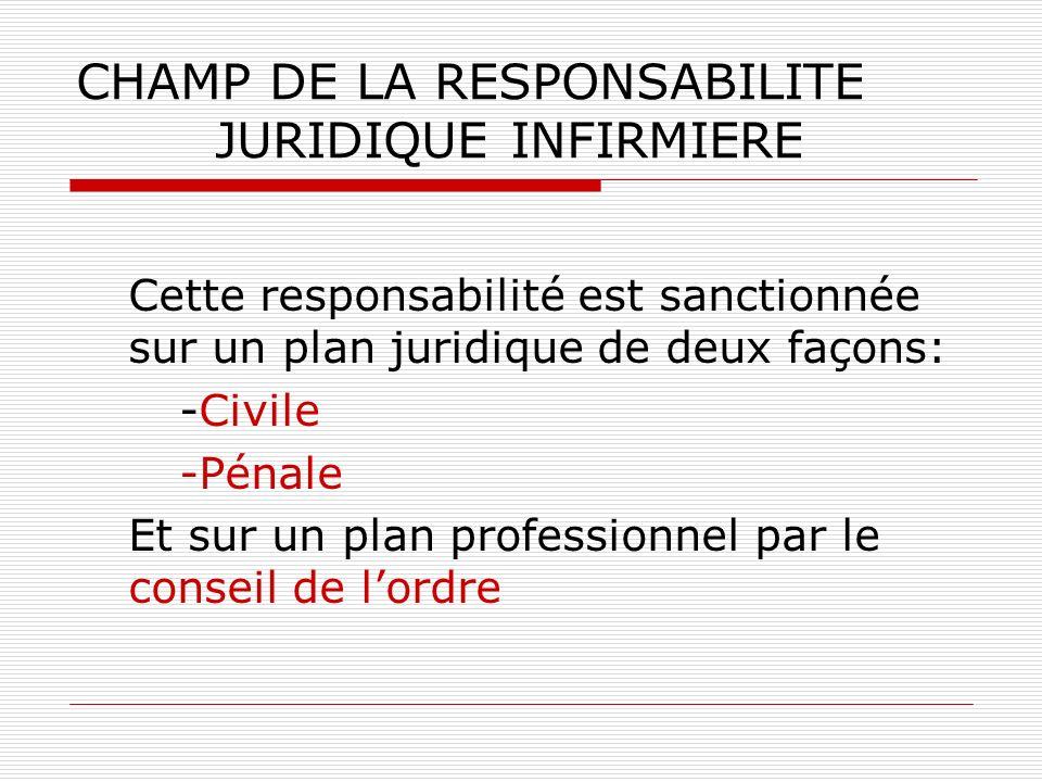 CHAMP DE LA RESPONSABILITE JURIDIQUE INFIRMIERE