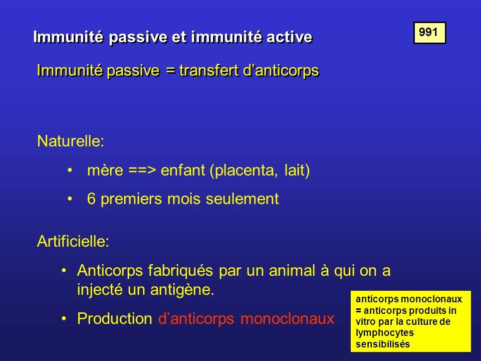 Immunité passive et immunité active