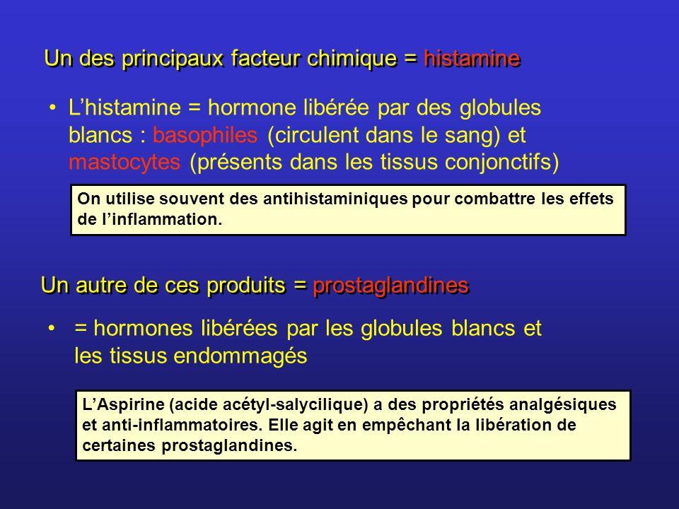 Un des principaux facteur chimique = histamine