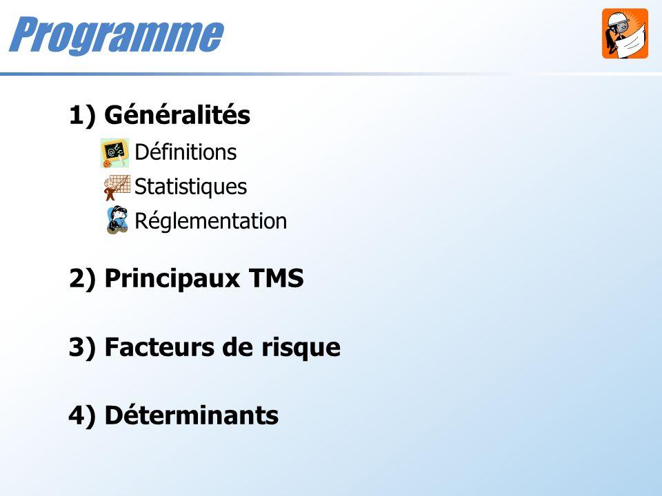 Programme 1) Généralités 2) Principaux TMS 3) Facteurs de risque