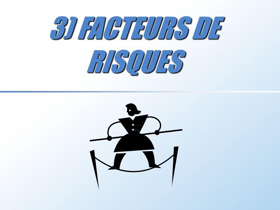 3) FACTEURS DE RISQUES
