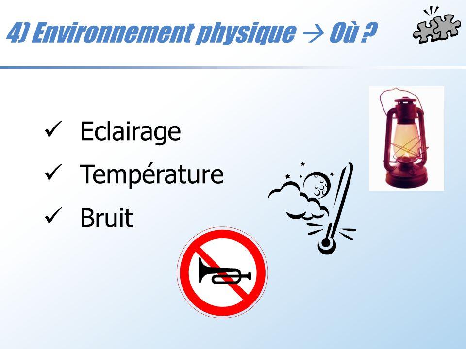 4) Environnement physique  Où