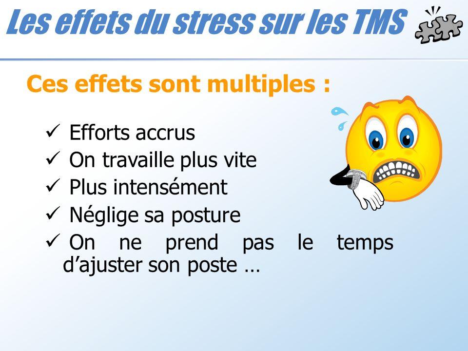 Les effets du stress sur les TMS