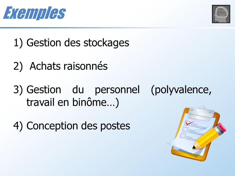 Exemples Gestion des stockages Achats raisonnés