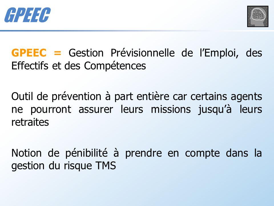 GPEEC GPEEC = Gestion Prévisionnelle de l'Emploi, des Effectifs et des Compétences.