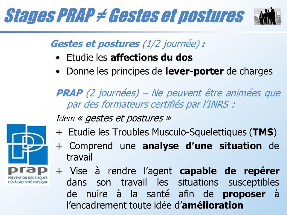 Stages PRAP ≠ Gestes et postures