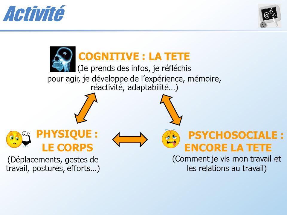Activité COGNITIVE : LA TETE PHYSIQUE : PSYCHOSOCIALE : LE CORPS