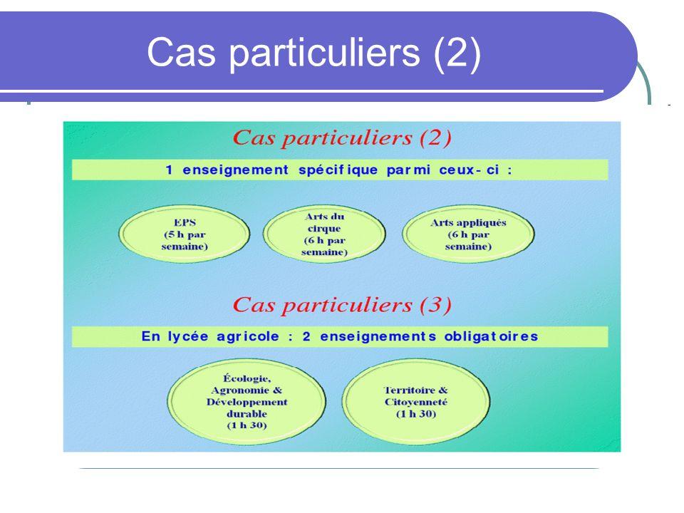 Cas particuliers (2)