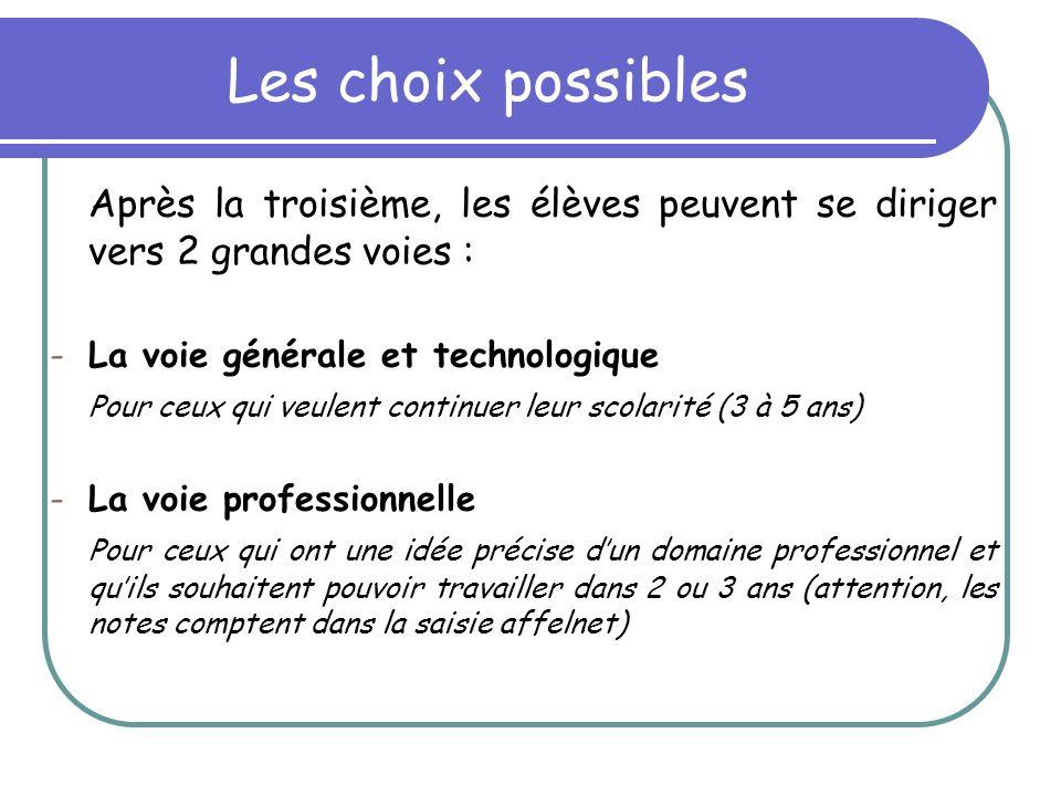 Les choix possibles Après la troisième, les élèves peuvent se diriger vers 2 grandes voies : La voie générale et technologique.