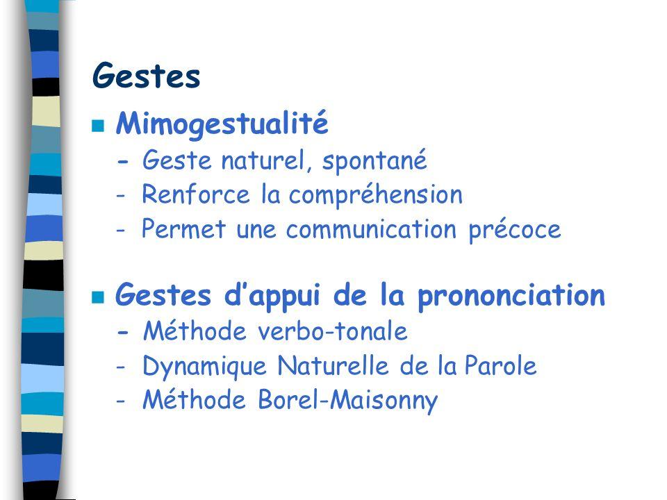 Gestes Mimogestualité Gestes d'appui de la prononciation