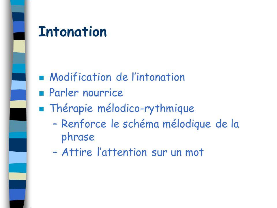 Intonation Modification de l'intonation Parler nourrice