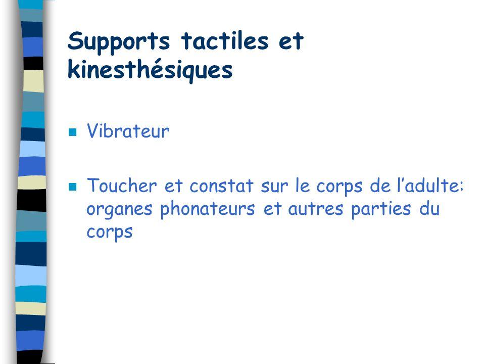 Supports tactiles et kinesthésiques