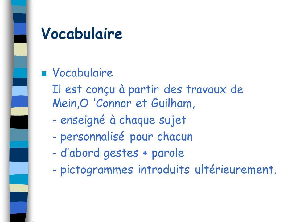 Vocabulaire Vocabulaire