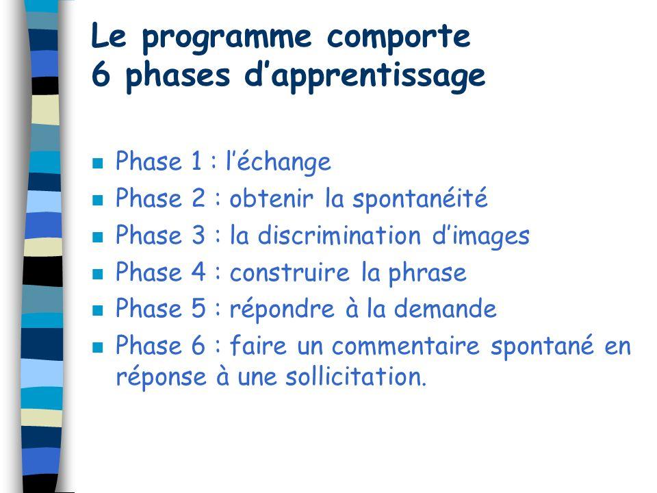 Le programme comporte 6 phases d'apprentissage