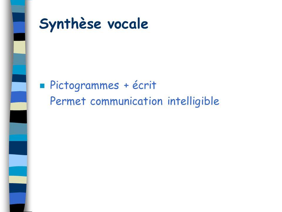Synthèse vocale Pictogrammes + écrit Permet communication intelligible