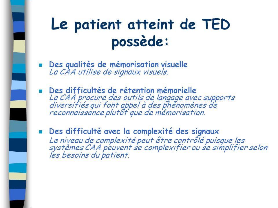 Le patient atteint de TED possède: