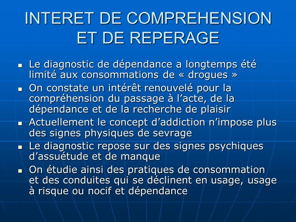 INTERET DE COMPREHENSION ET DE REPERAGE
