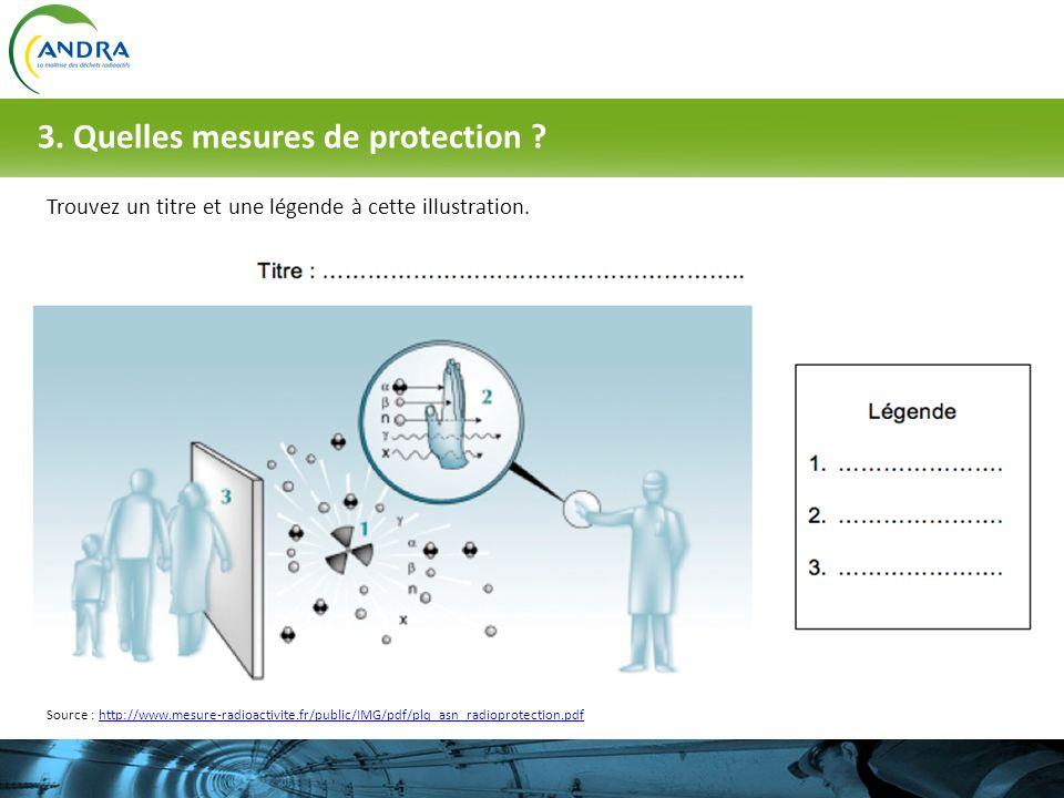 3. Quelles mesures de protection
