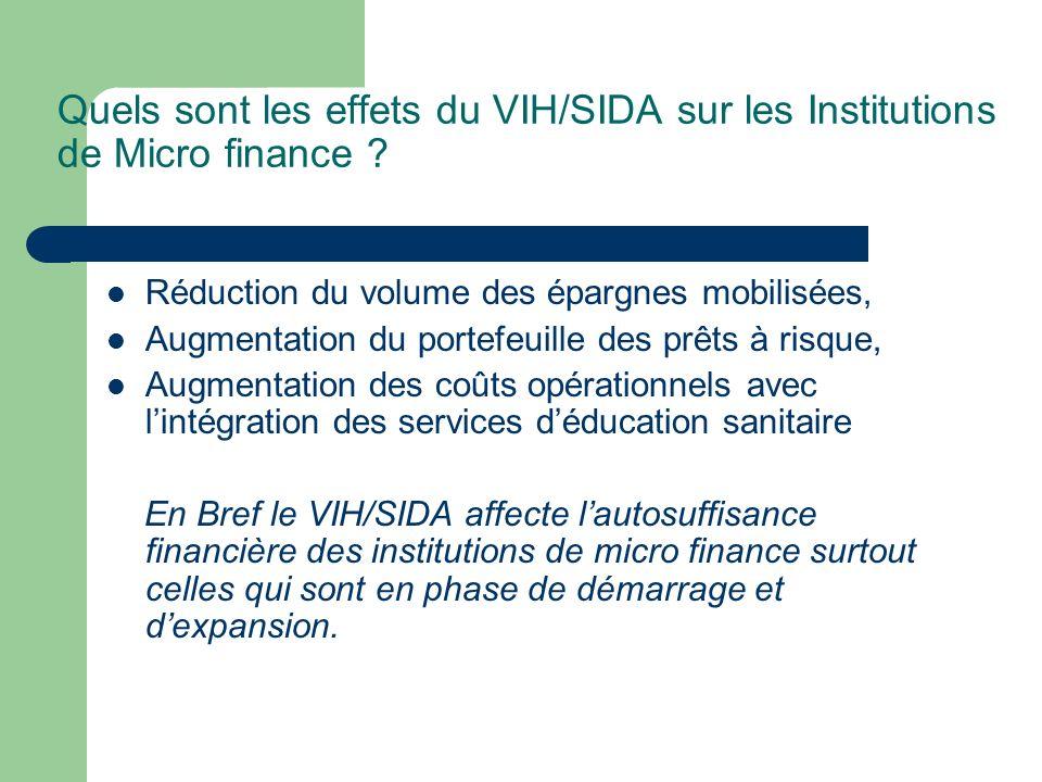 Quels sont les effets du VIH/SIDA sur les Institutions de Micro finance