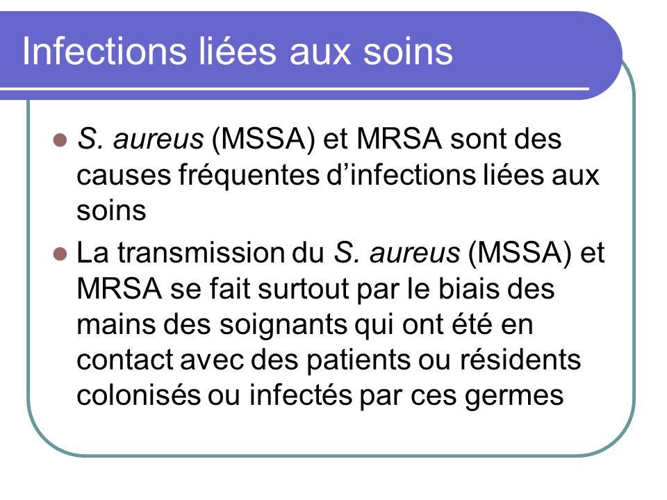 Infections liées aux soins