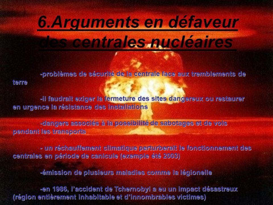 6.Arguments en défaveur des centrales nucléaires