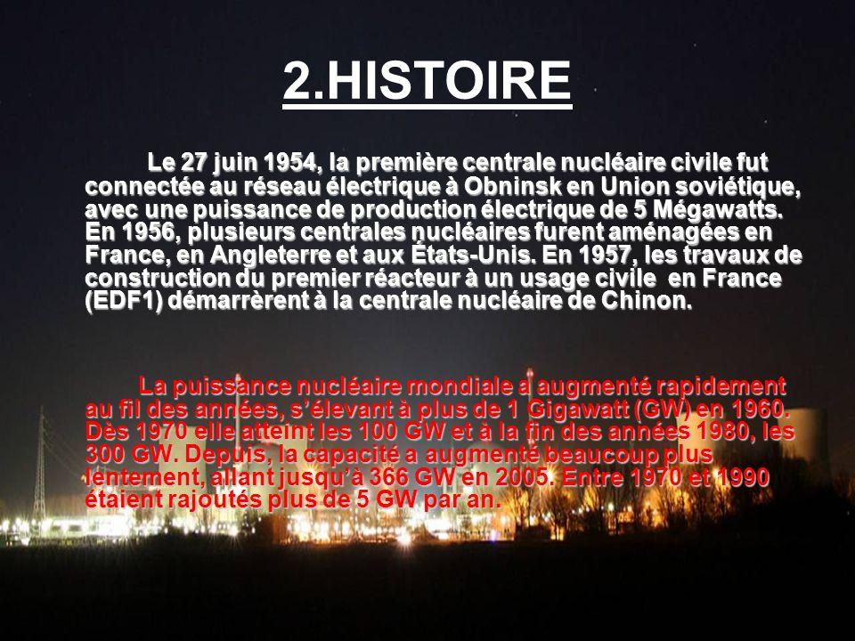 2.HISTOIRE