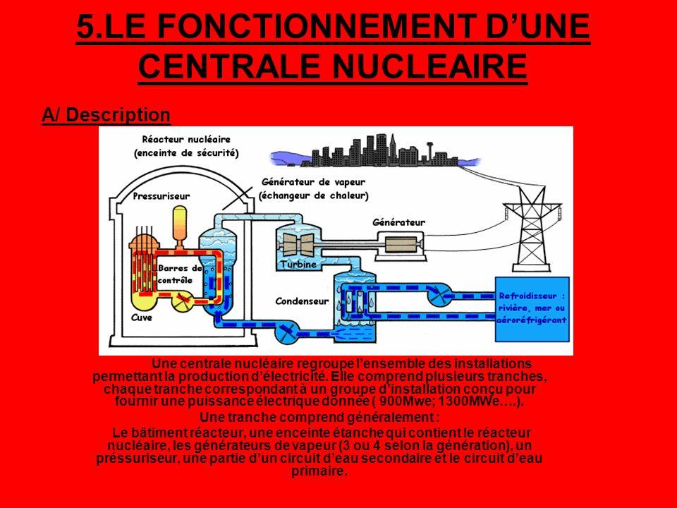 5.LE FONCTIONNEMENT D'UNE CENTRALE NUCLEAIRE