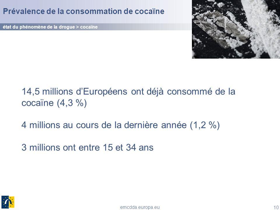 14,5 millions d'Européens ont déjà consommé de la cocaïne (4,3 %)