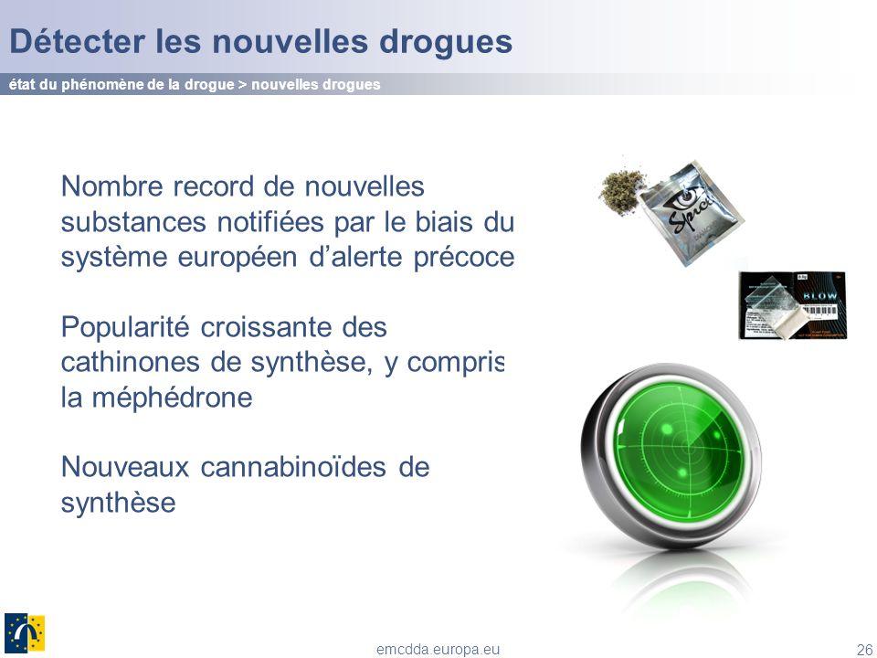 Détecter les nouvelles drogues