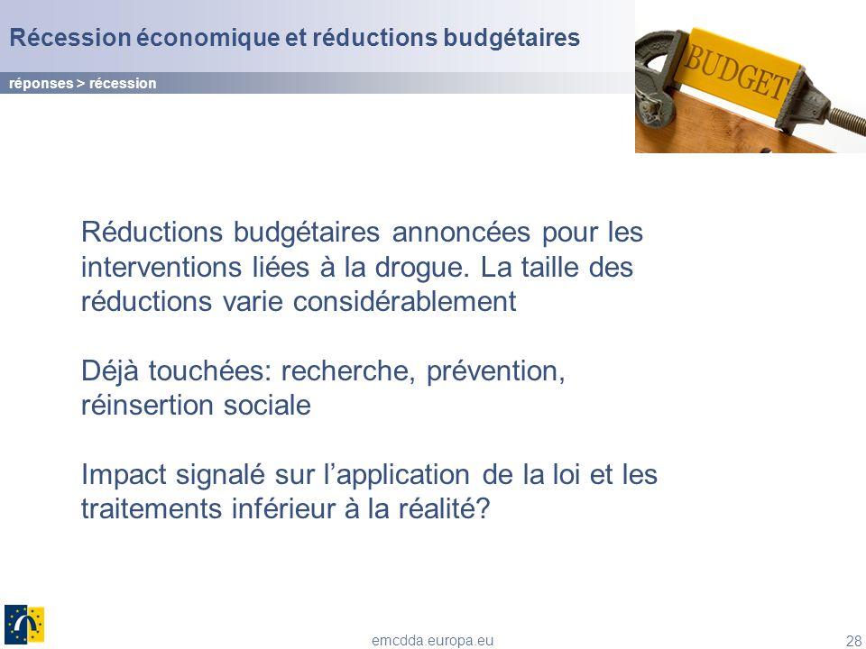 Déjà touchées: recherche, prévention, réinsertion sociale