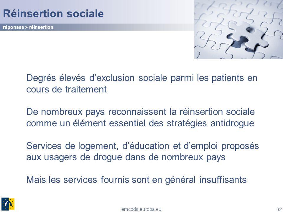 Réinsertion sociale réponses > réinsertion. Degrés élevés d'exclusion sociale parmi les patients en cours de traitement.