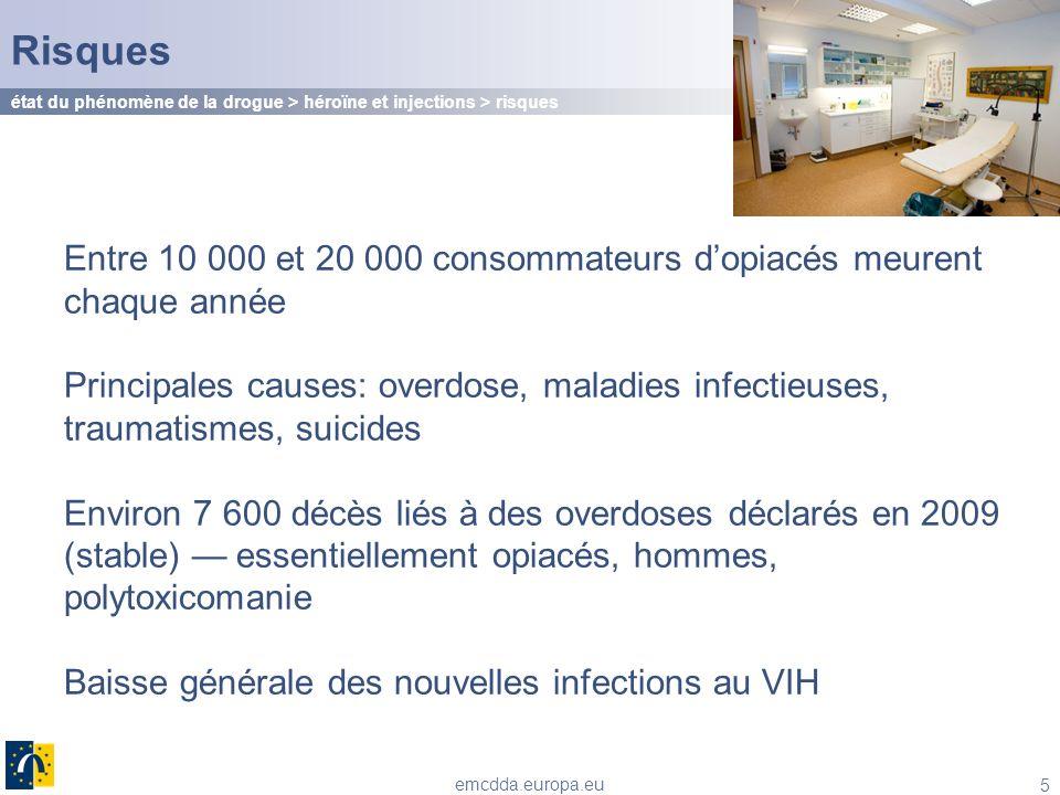 Risques état du phénomène de la drogue > héroïne et injections > risques. Entre 10 000 et 20 000 consommateurs d'opiacés meurent chaque année.