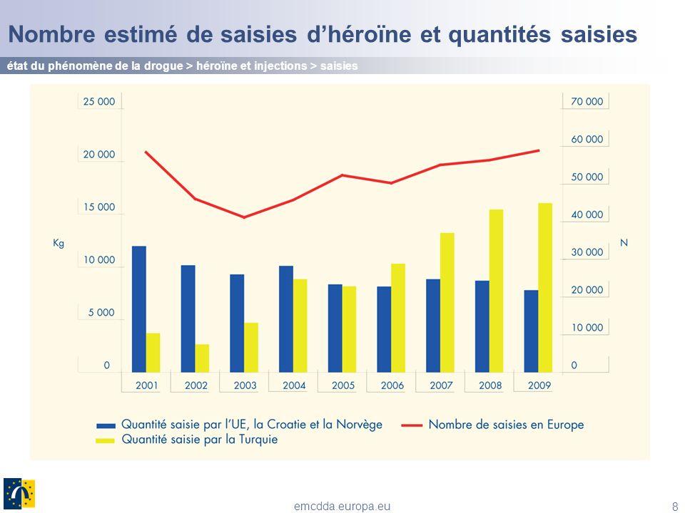 Nombre estimé de saisies d'héroïne et quantités saisies