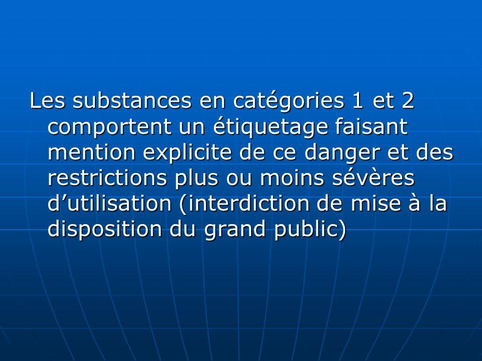 Les substances en catégories 1 et 2 comportent un étiquetage faisant mention explicite de ce danger et des restrictions plus ou moins sévères d'utilisation (interdiction de mise à la disposition du grand public)