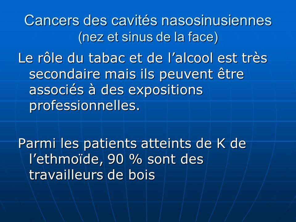 Cancers des cavités nasosinusiennes (nez et sinus de la face)