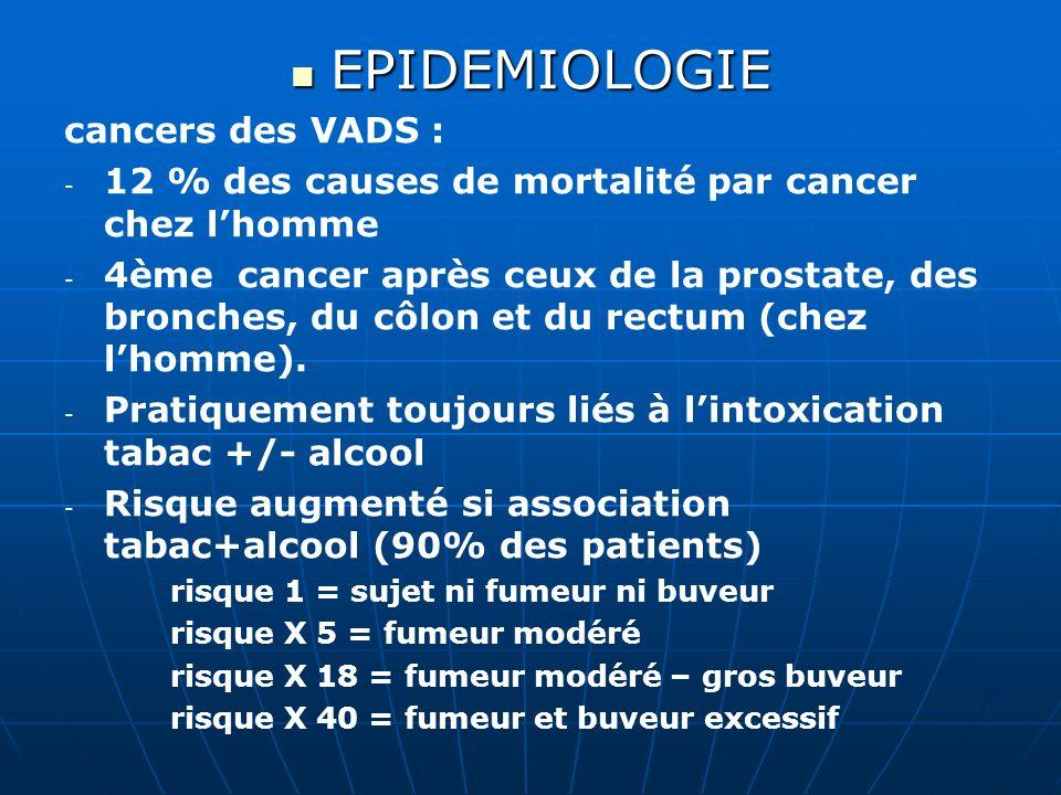 EPIDEMIOLOGIE cancers des VADS :