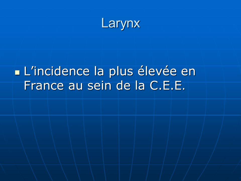 Larynx L'incidence la plus élevée en France au sein de la C.E.E.