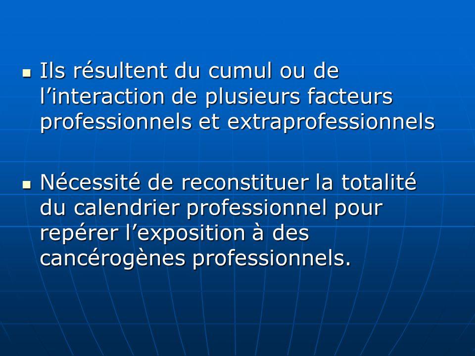 Ils résultent du cumul ou de l'interaction de plusieurs facteurs professionnels et extraprofessionnels
