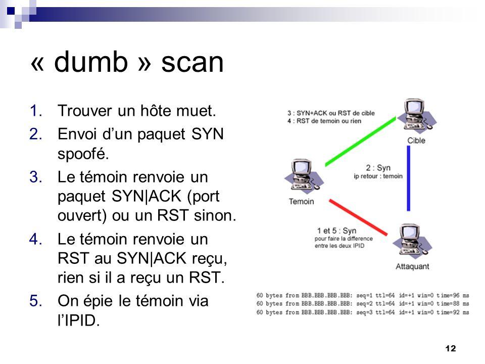 « dumb » scan Trouver un hôte muet. Envoi d'un paquet SYN spoofé.