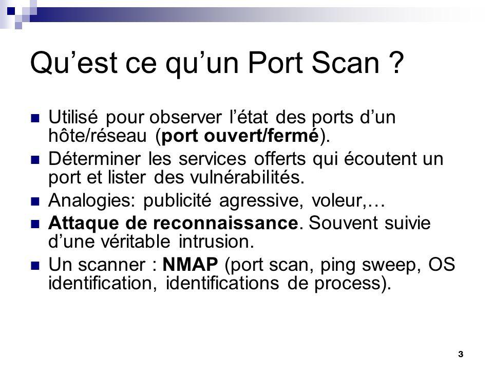Qu'est ce qu'un Port Scan