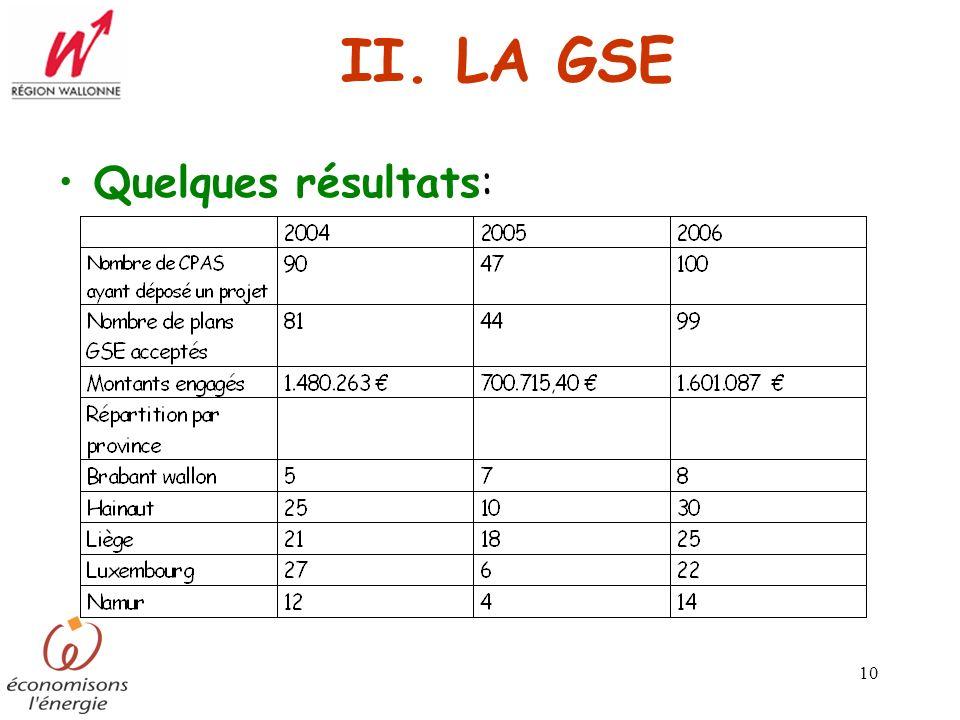 II. LA GSE Quelques résultats: