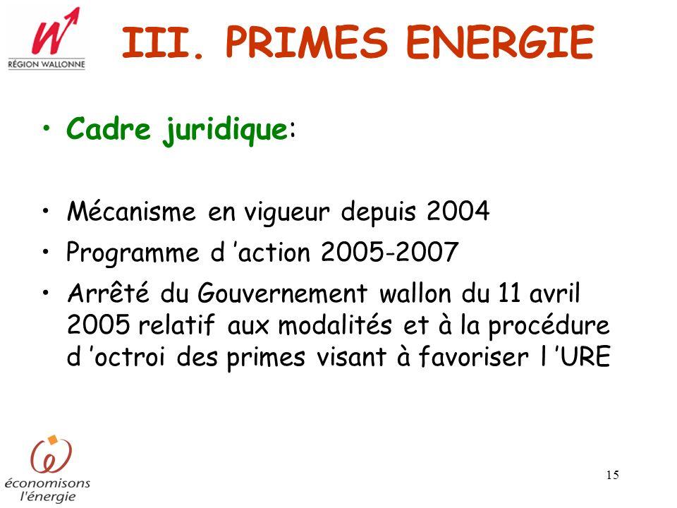 III. PRIMES ENERGIE Cadre juridique: Mécanisme en vigueur depuis 2004