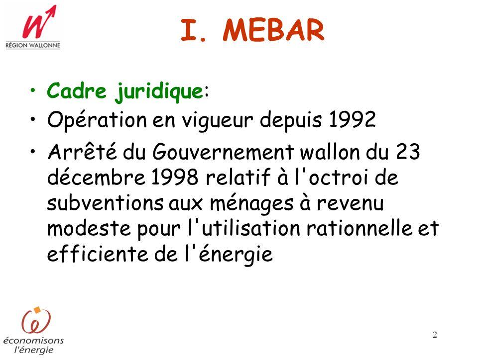 I. MEBAR Cadre juridique: Opération en vigueur depuis 1992